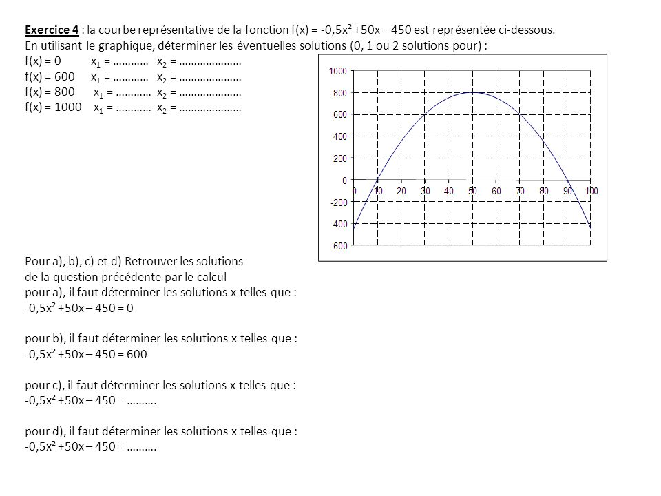 Exercice 4 : la courbe représentative de la fonction f(x) = -0,5x² +50x – 450 est représentée ci-dessous.