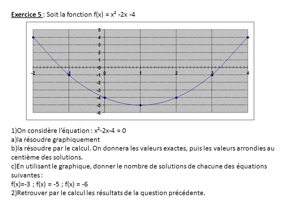 Exercice 5 : Soit la fonction f(x) = x² -2x -4