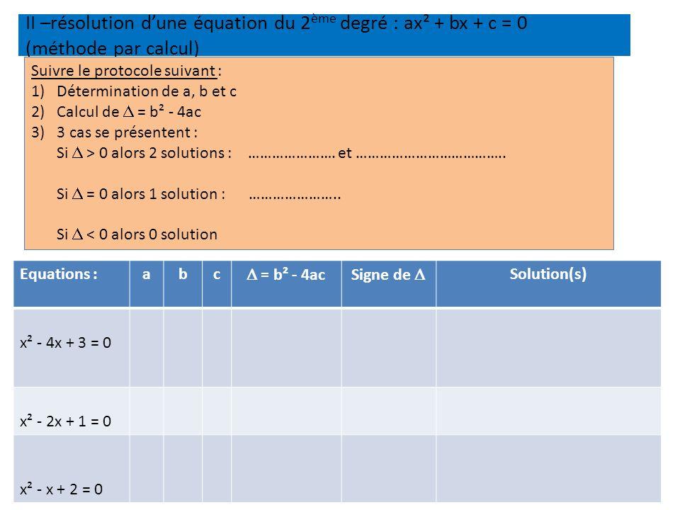 II –résolution d'une équation du 2ème degré : ax² + bx + c = 0 (méthode par calcul)