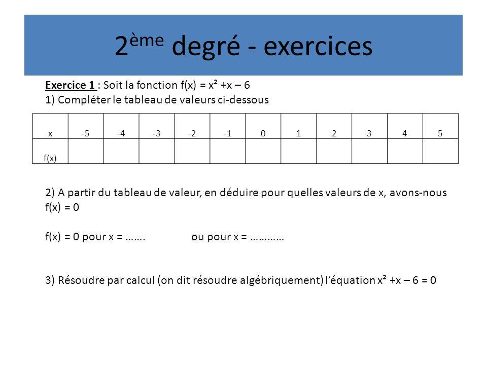 2ème degré - exercices Exercice 1 : Soit la fonction f(x) = x² +x – 6