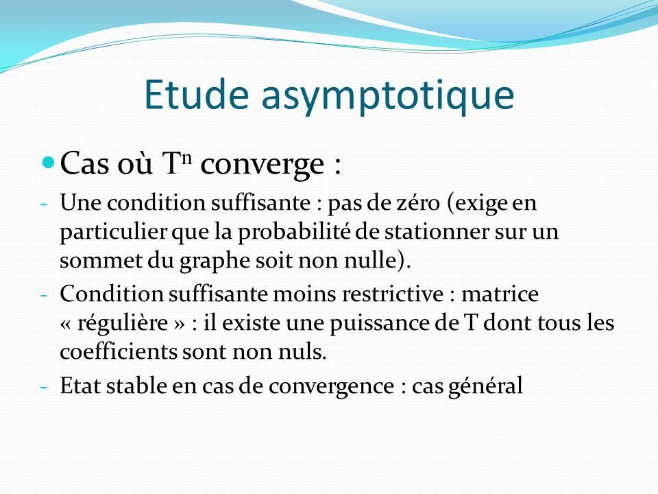 Etude asymptotique Cas où Tn converge :