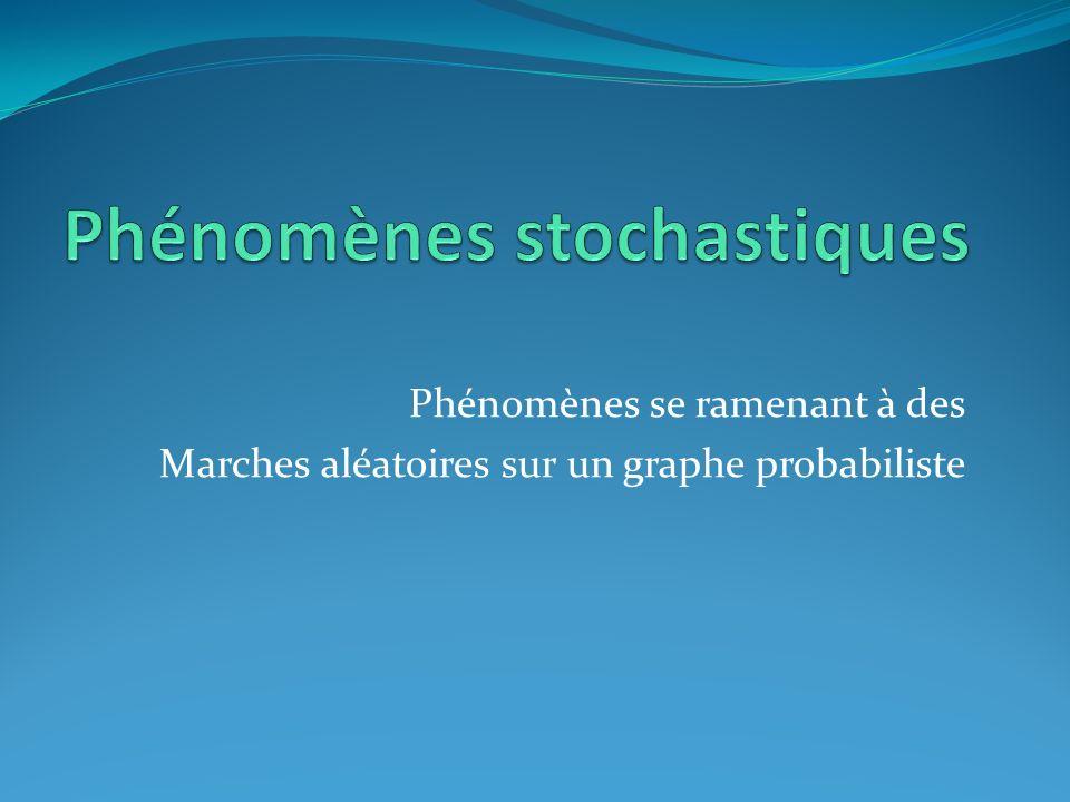 Phénomènes stochastiques