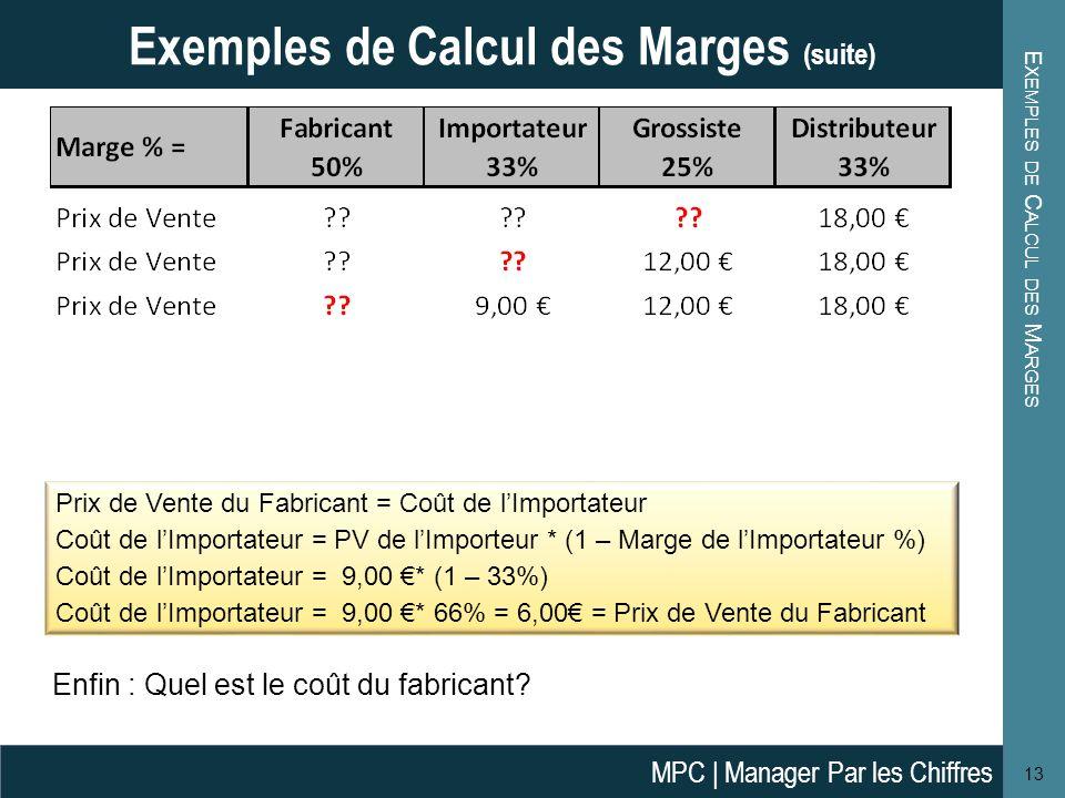 le calcul des marges mpc manager par les chiffres ppt t l charger. Black Bedroom Furniture Sets. Home Design Ideas