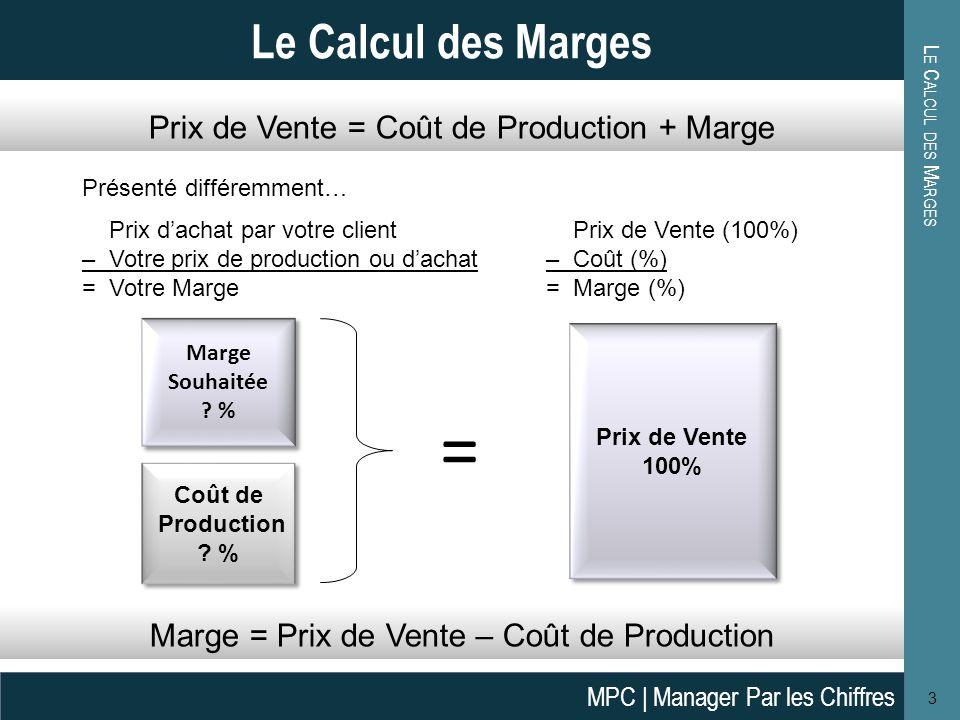 = Le Calcul des Marges Prix de Vente = Coût de Production + Marge