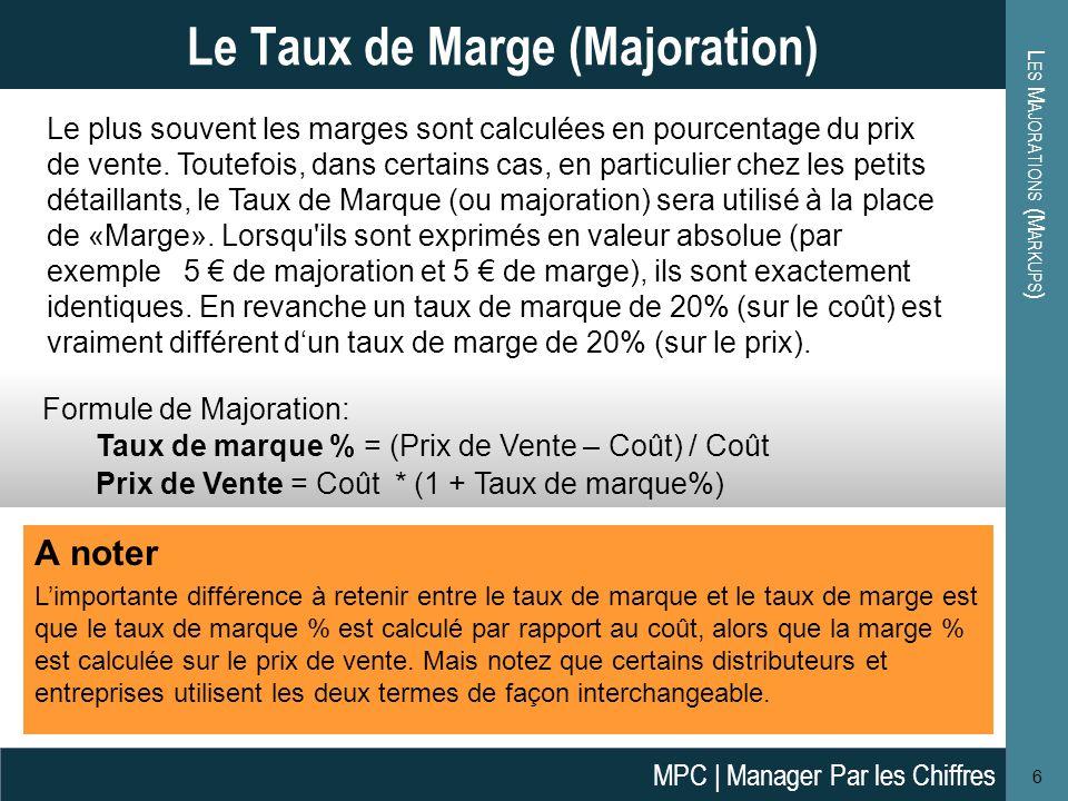 Les Majorations (Markups)