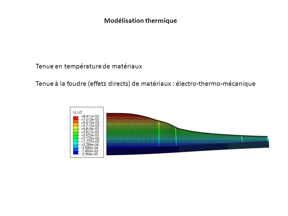 Modélisation thermique