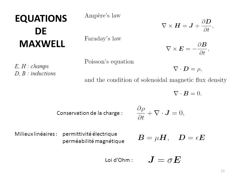 EQUATIONS DE MAXWELL E, H : champs D, B : inductions