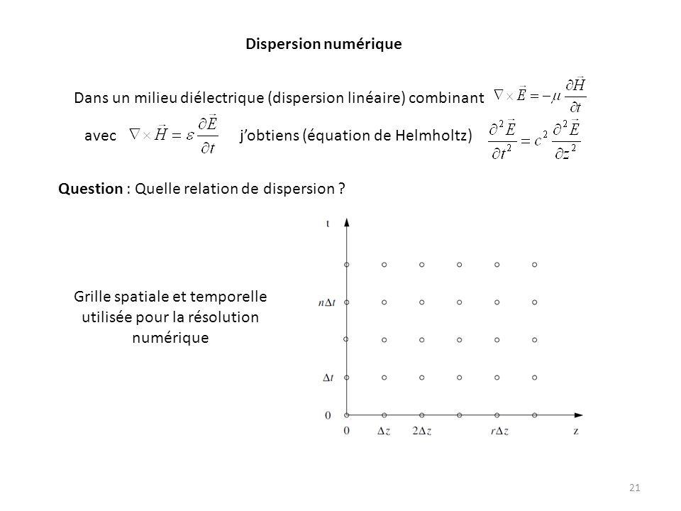 Dans un milieu diélectrique (dispersion linéaire) combinant