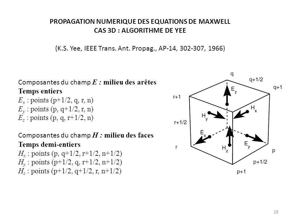 PROPAGATION NUMERIQUE DES EQUATIONS DE MAXWELL