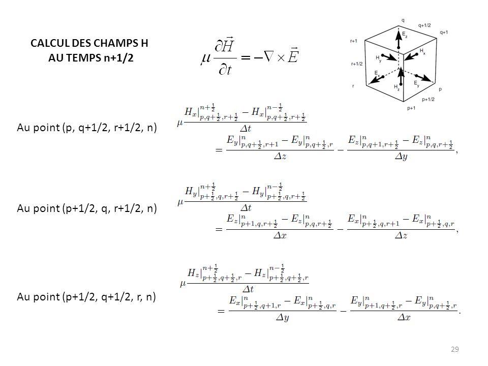 CALCUL DES CHAMPS H AU TEMPS n+1/2.
