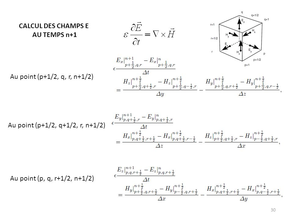 CALCUL DES CHAMPS E AU TEMPS n+1. Au point (p+1/2, q, r, n+1/2) Au point (p+1/2, q+1/2, r, n+1/2)
