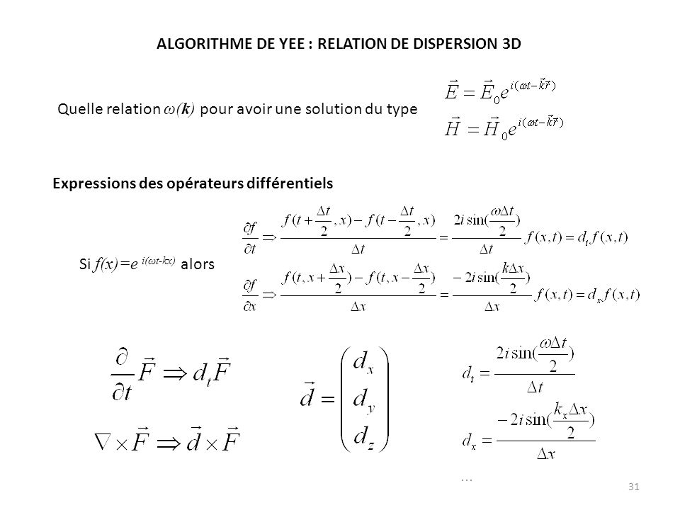 ALGORITHME DE YEE : RELATION DE DISPERSION 3D