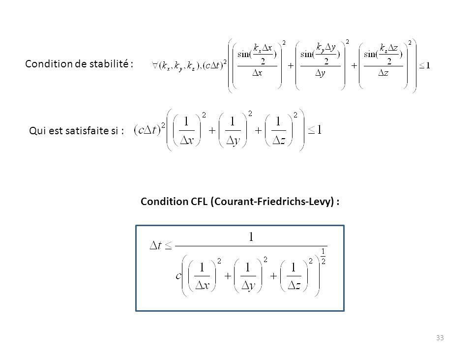 Condition de stabilité :
