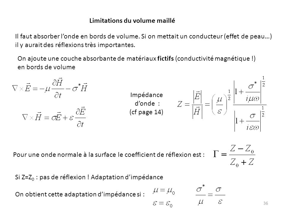 Limitations du volume maillé