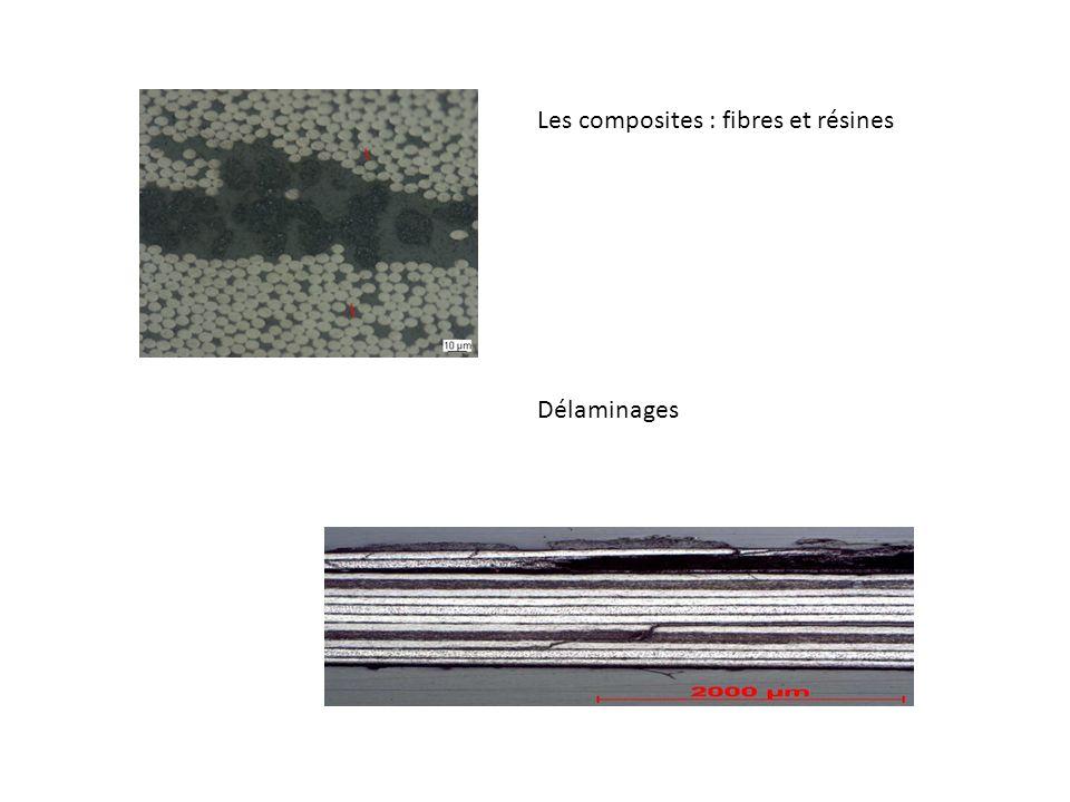 Les composites : fibres et résines
