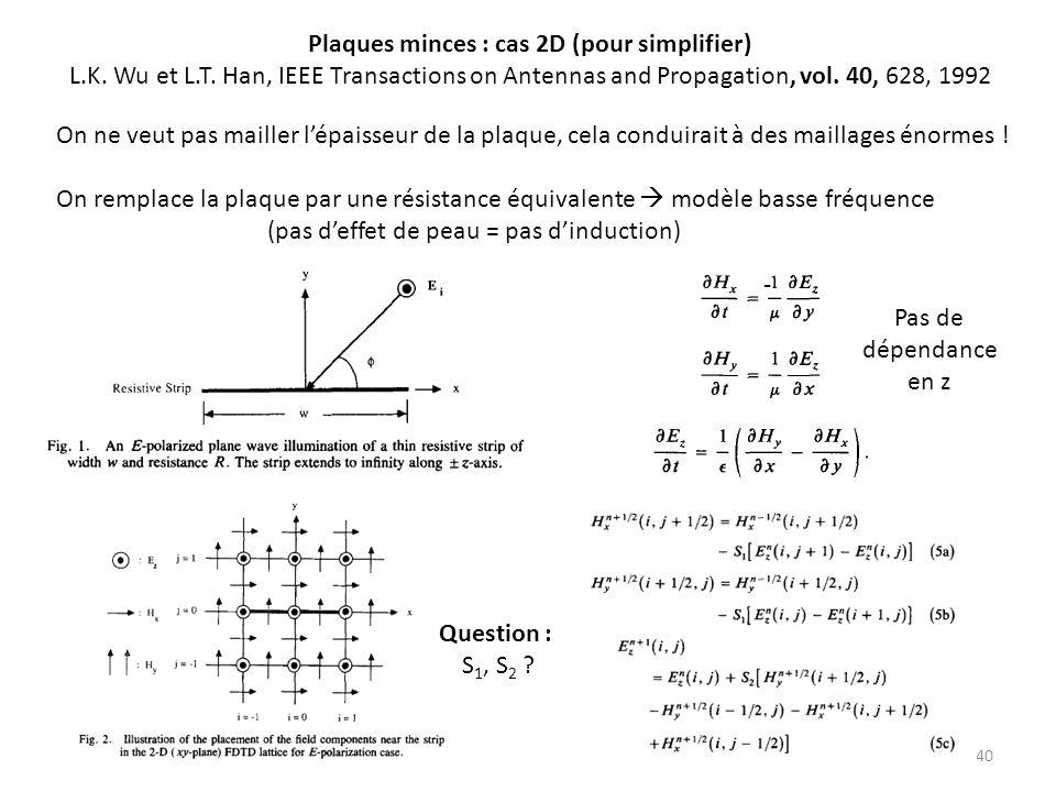 Plaques minces : cas 2D (pour simplifier)