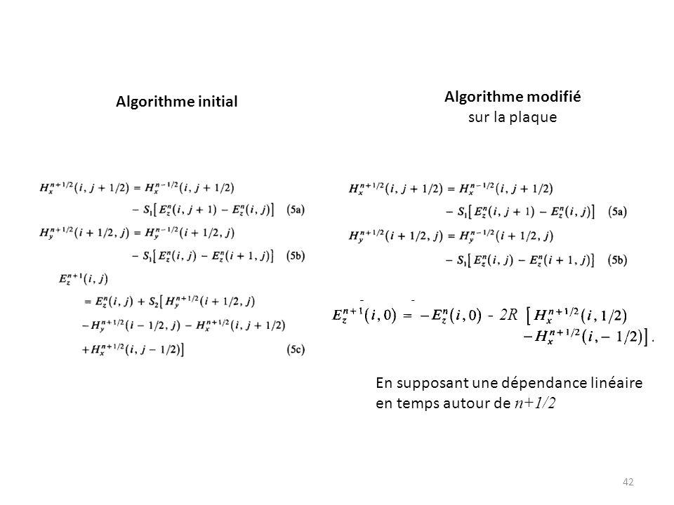 Algorithme modifié sur la plaque. Algorithme initial.