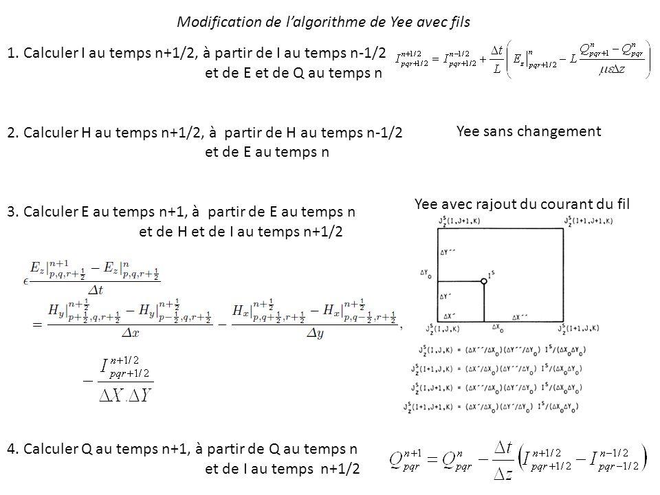 Modification de l'algorithme de Yee avec fils