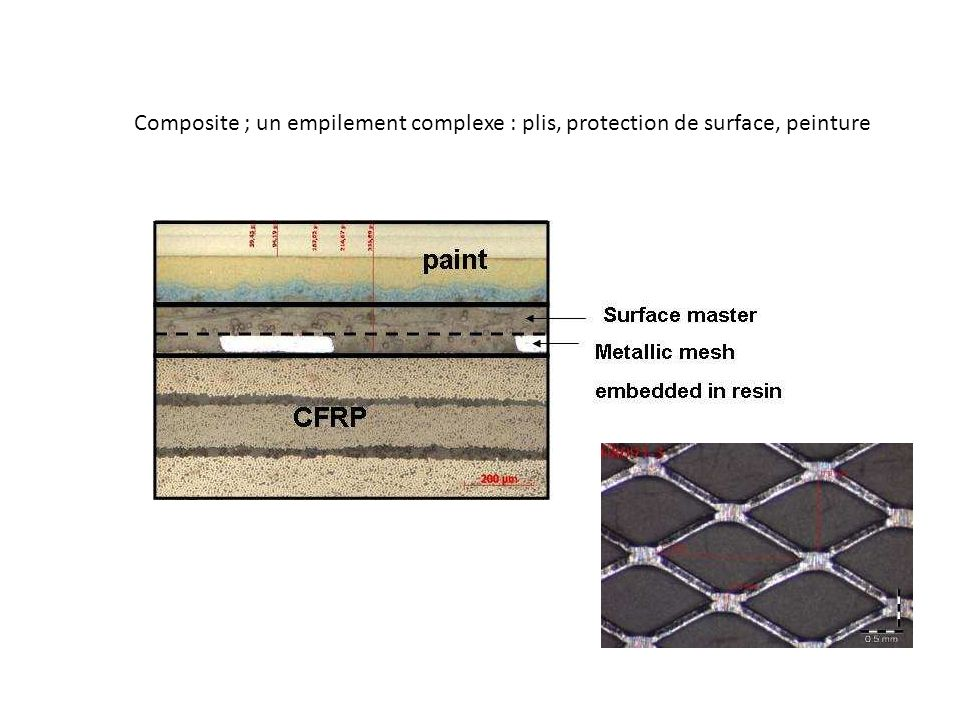 Composite ; un empilement complexe : plis, protection de surface, peinture
