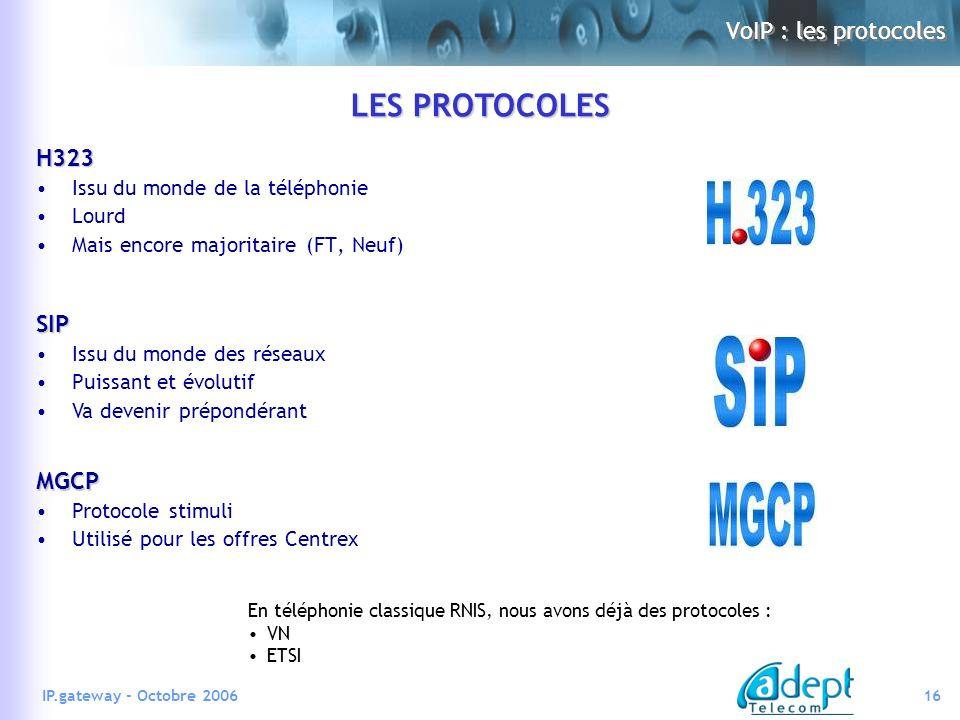LES PROTOCOLES VoIP : les protocoles H323 SIP MGCP
