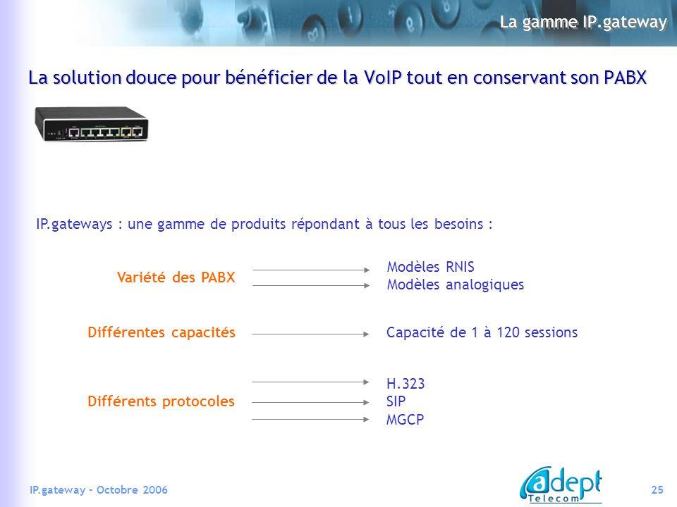 La gamme IP.gateway La solution douce pour bénéficier de la VoIP tout en conservant son PABX.