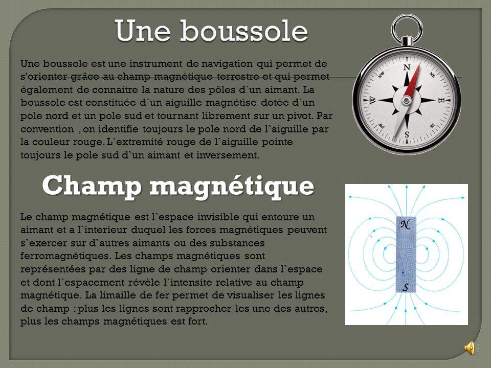 Une boussole Champ magnétique
