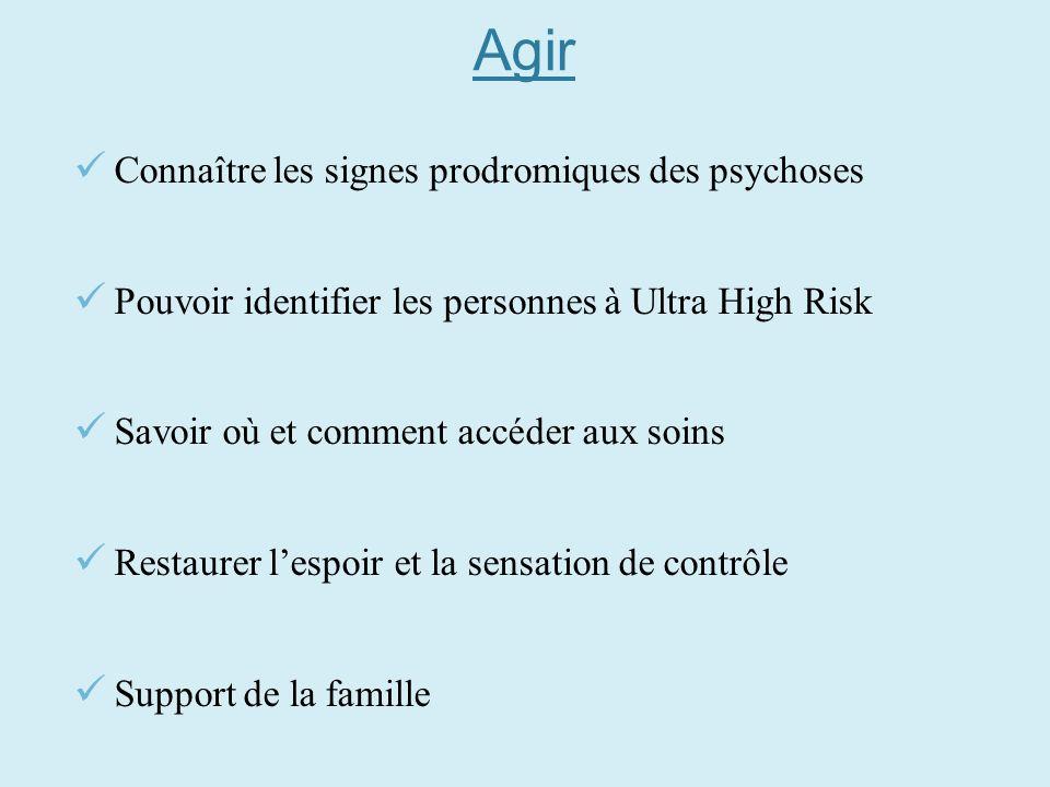 Agir Connaître les signes prodromiques des psychoses