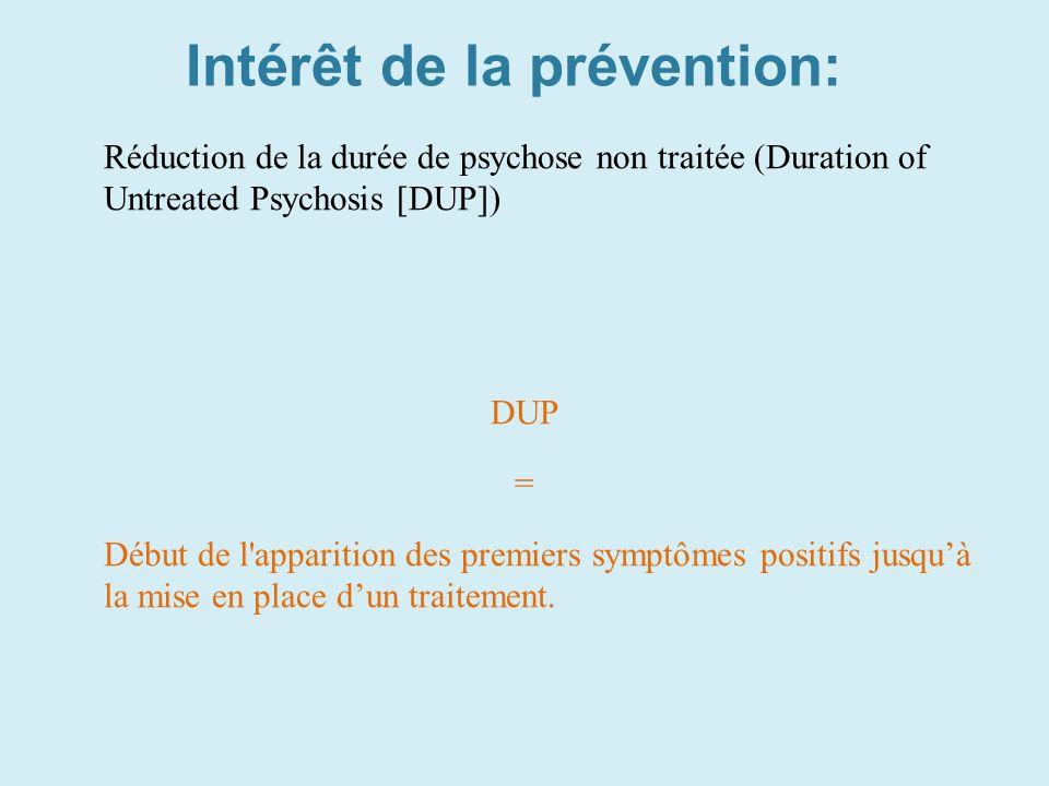 Intérêt de la prévention: