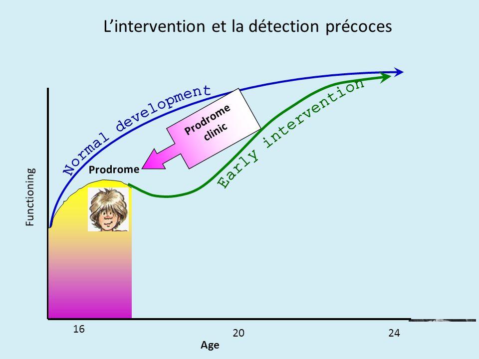 L'intervention et la détection précoces