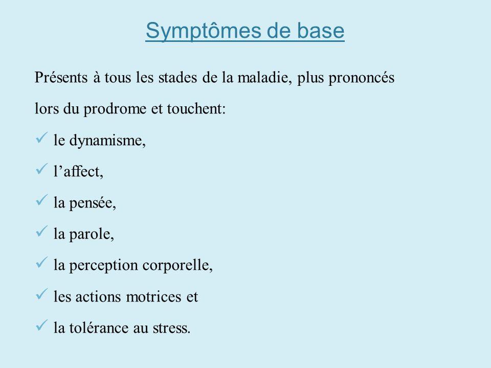 Symptômes de base Présents à tous les stades de la maladie, plus prononcés. lors du prodrome et touchent: