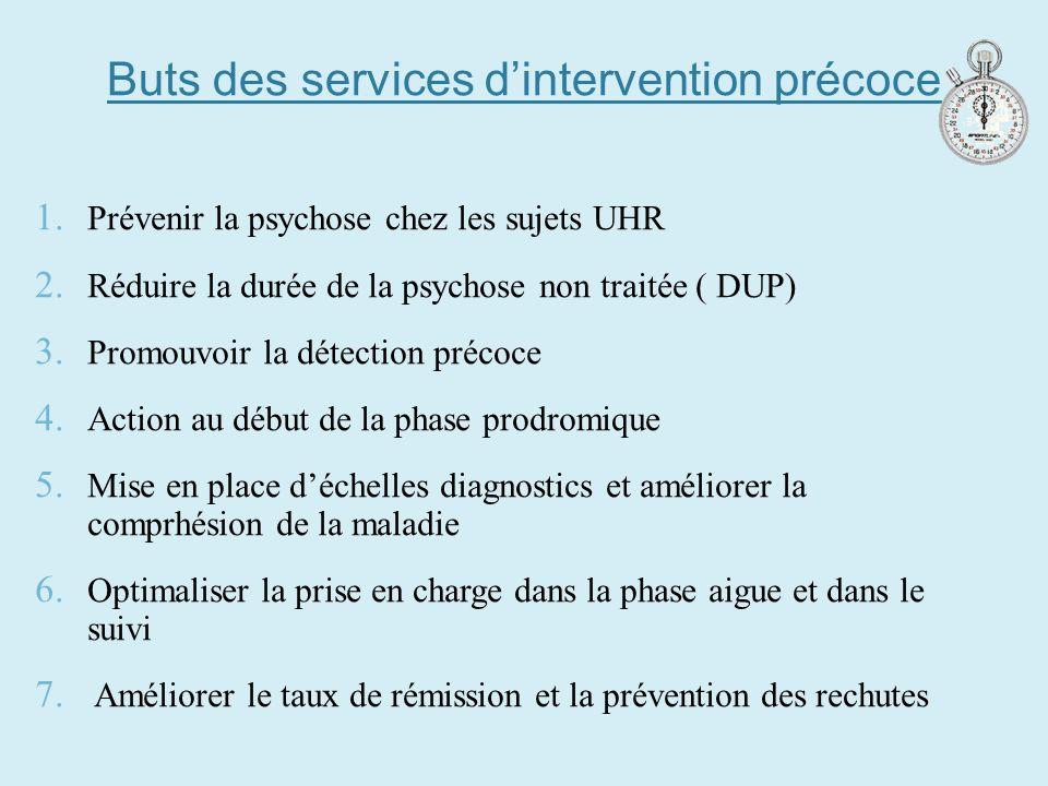 Buts des services d'intervention précoce
