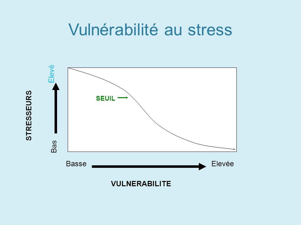 Vulnérabilité au stress
