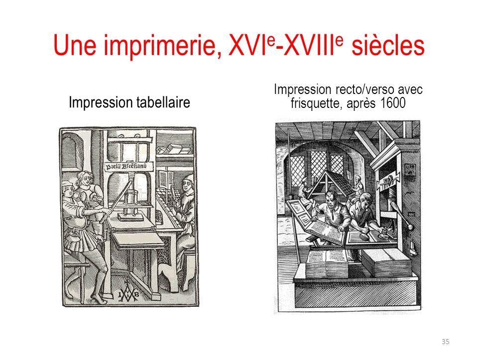 Une imprimerie, XVIe-XVIIIe siècles