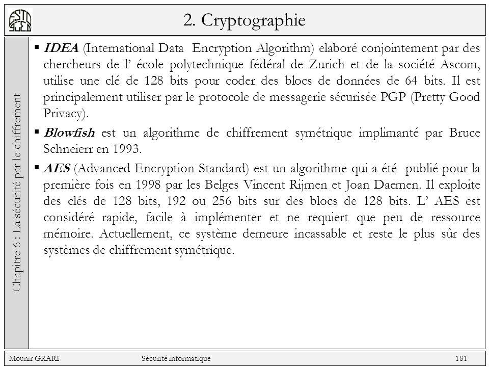 Chapitre 6 : La sécurité par le chiffrement
