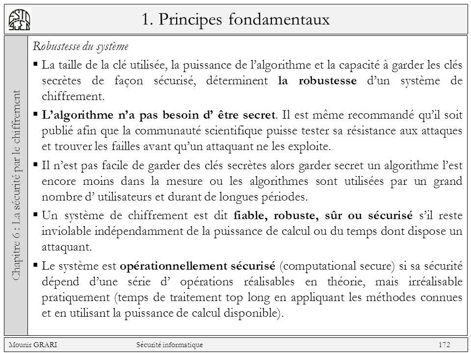 1. Principes fondamentaux