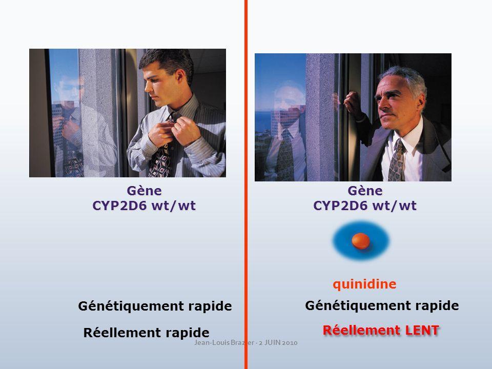 Presentation Information