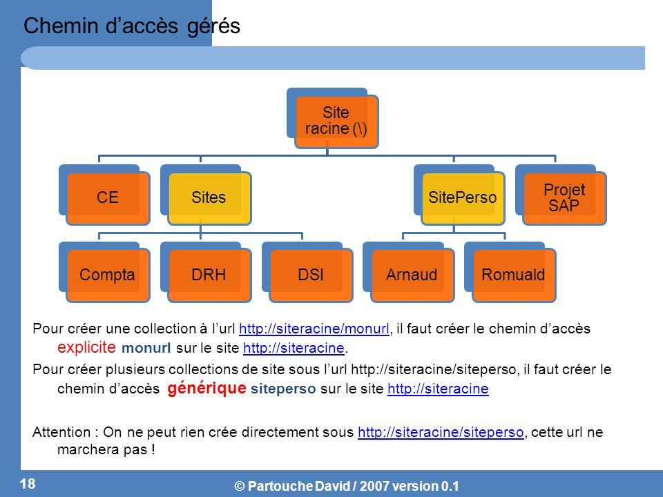 Chemin d'accès gérés Site racine (\) CE Sites Compta DRH DSI SitePerso