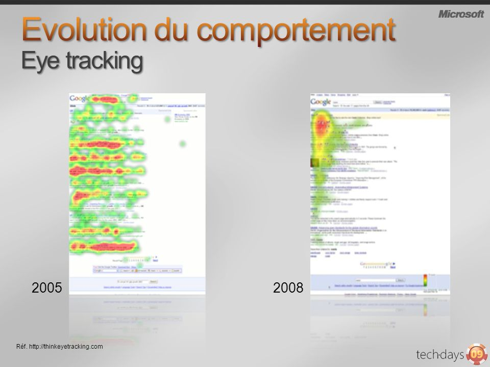 Evolution du comportement Eye tracking