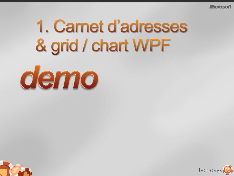 1. Carnet d'adresses & grid / chart WPF