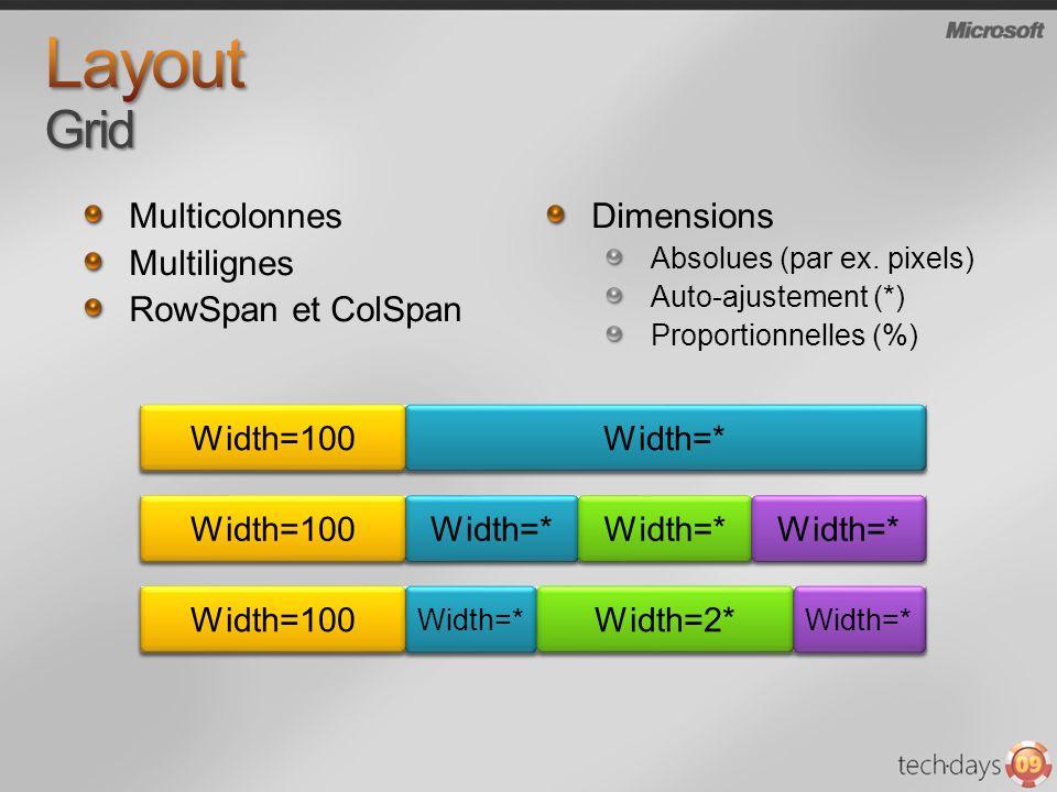 Layout Grid Multicolonnes Multilignes RowSpan et ColSpan Dimensions
