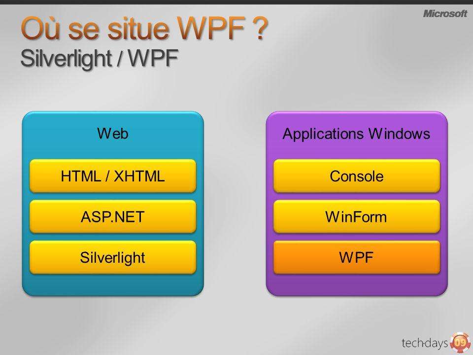 Où se situe WPF Silverlight / WPF