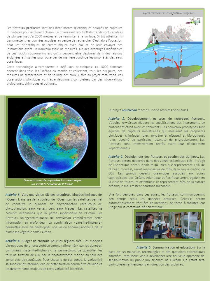 Le projet remOcean repose sur cinq activités principales.