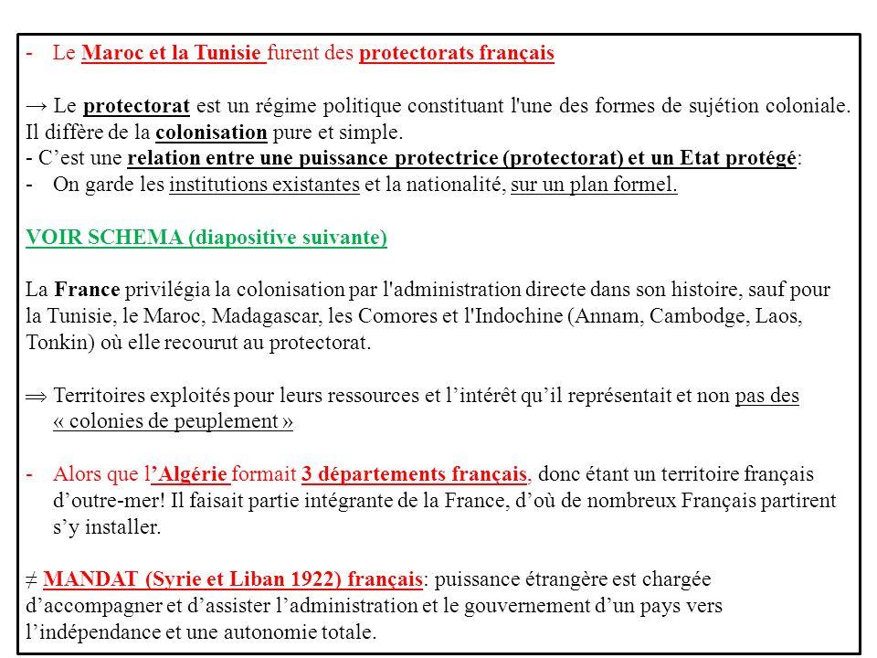 Le Maroc et la Tunisie furent des protectorats français