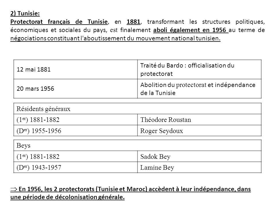 2) Tunisie: