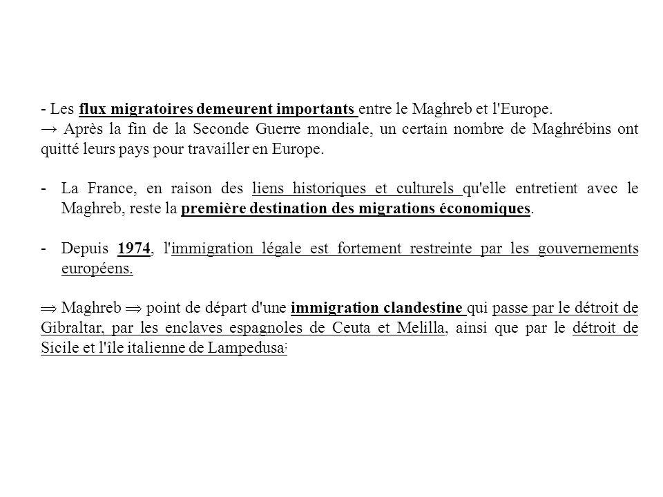 - Les flux migratoires demeurent importants entre le Maghreb et l Europe.