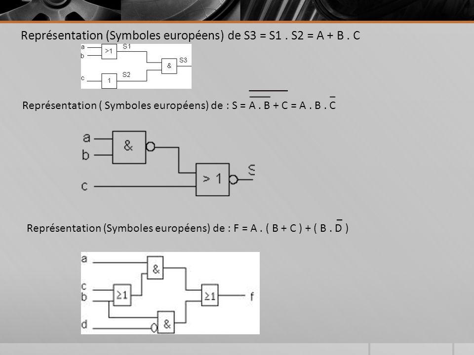 Représentation (Symboles européens) de S3 = S1 . S2 = A + B . C