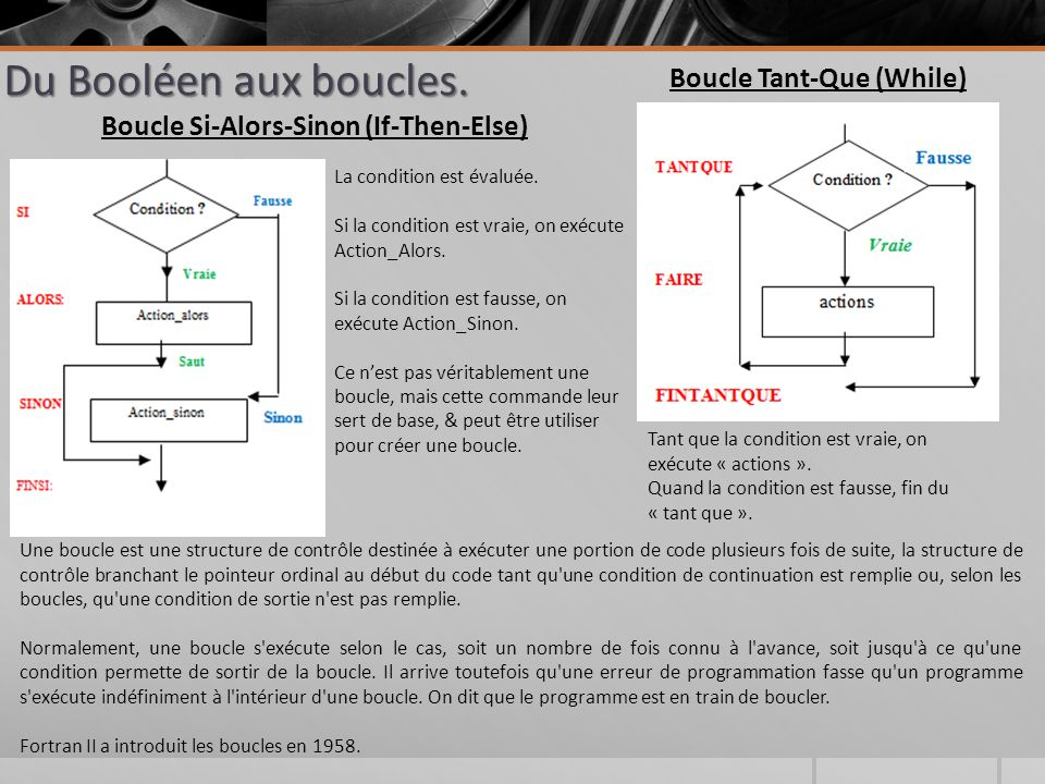 Boucle Tant-Que (While) Boucle Si-Alors-Sinon (If-Then-Else)
