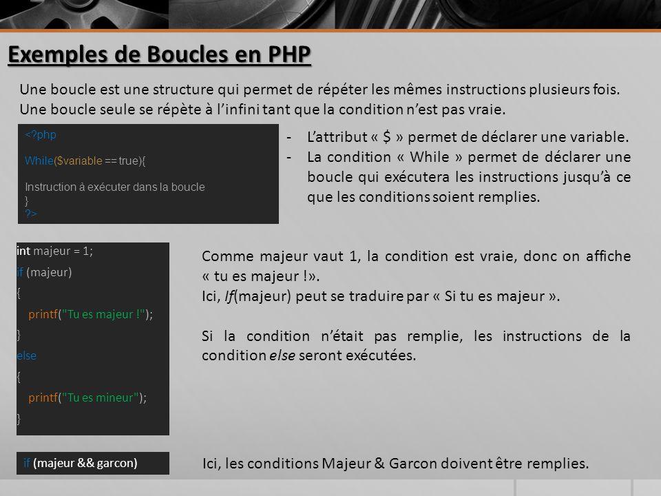 Exemples de Boucles en PHP