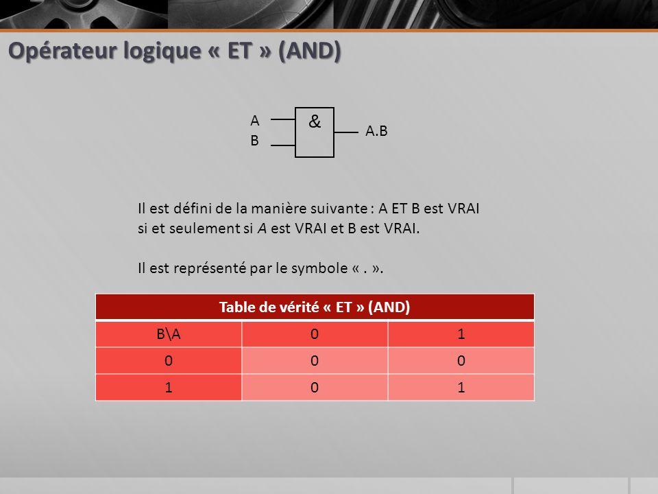 Opérateur logique « ET » (AND)