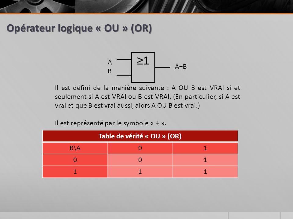 Opérateur logique « OU » (OR)